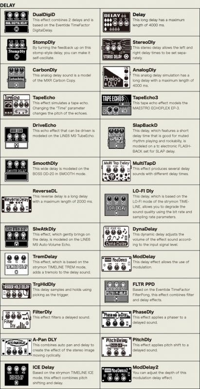 Zoom MS-70CDR effects list delay